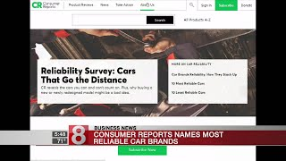 Consumer Reports names most reliable car brands