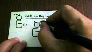 How to draw a cat on the wall with numbers 0 and 6..by Lalit Kishore