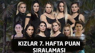 Survivor 2018 | 7. Hafta Kızlar Performans Sıralaması
