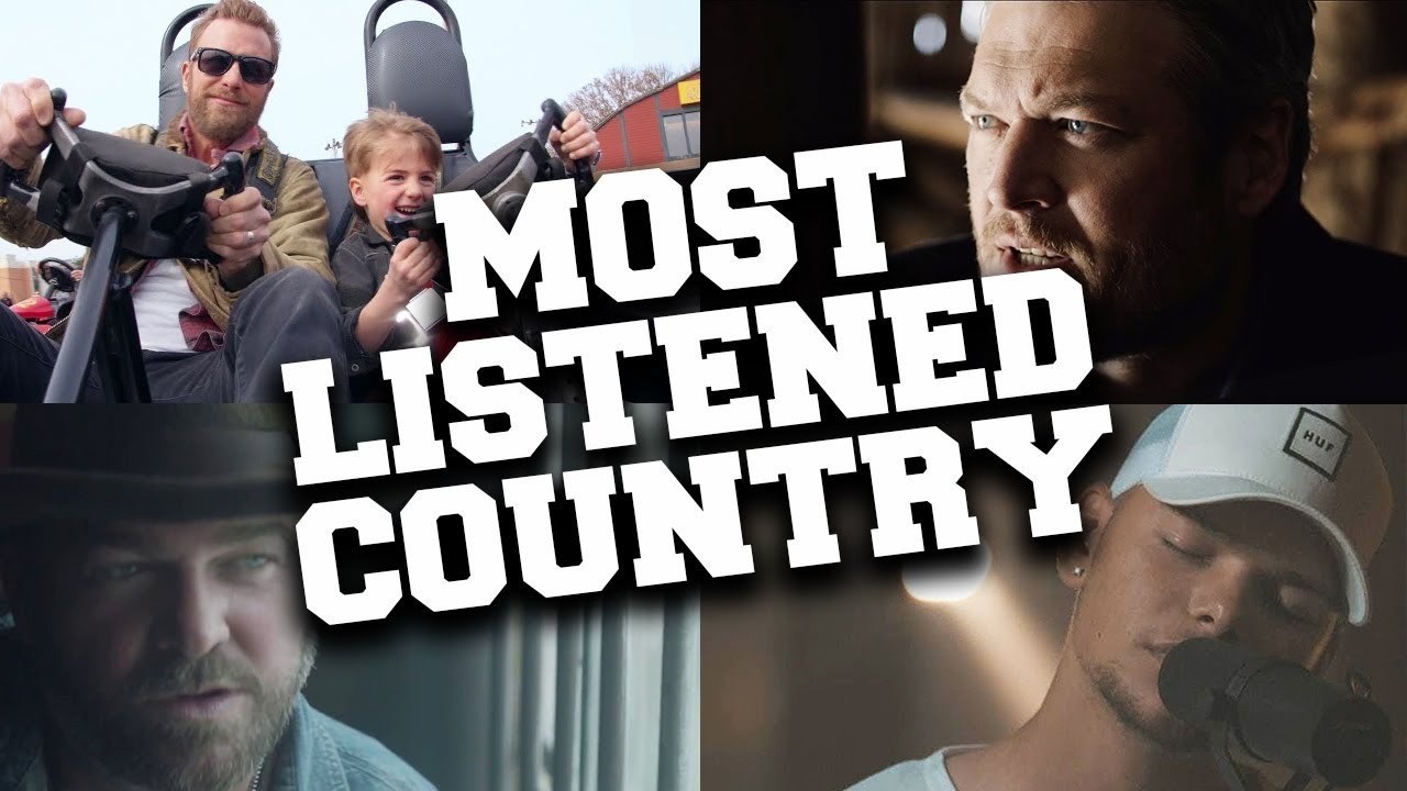 Top 100 Most Listened Country Songs in June 2019 - YouTube