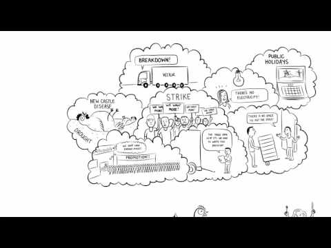 Whiteboard Animation: The Nando's supply chain story