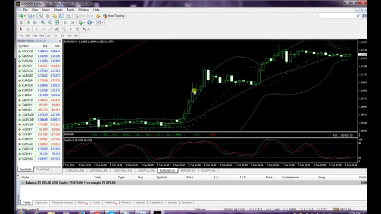 Forex Trading Signals Today   Get Daily Forex Signals