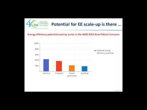 6. Energy Efficiency Market Report 2014