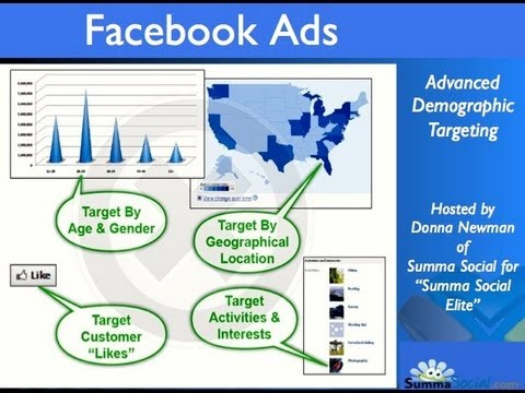 How to Deliver Conversion on Facebook Ads - Summa Social