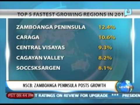 [NewsLife] NSCB: Zamboanga Peninsula posts growth