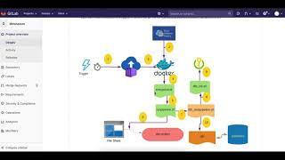 Running dbt on Azure Container Instances - Hashmap Megabytes - Ep 11