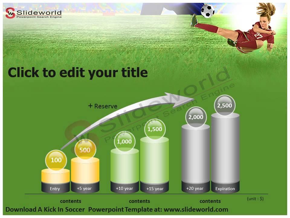 Soccer Powerpoint Templates Slideworld Youtube