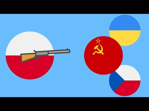Агрессивная политика Польши