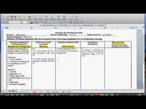 Nursing Care Plan Tutorial - YouTube