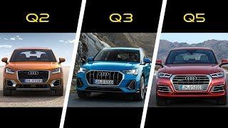 2019 Audi Q3 Vs 2018 Skoda Karoq Technical Specifications