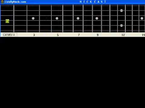 Baby Elephant WalkHenry ManciniIntermediate Guitar Lesson Fingerstyle Solo Chord Melody