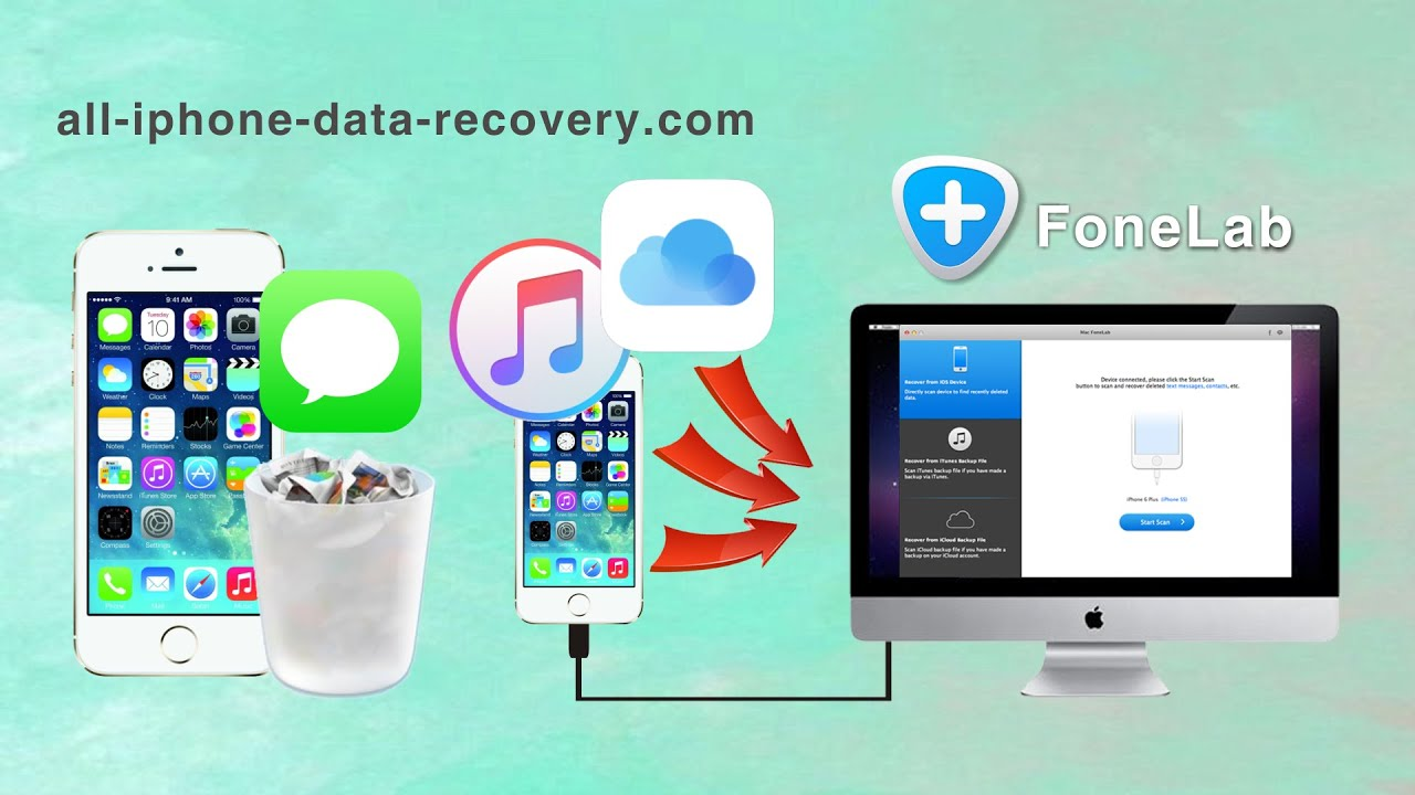 FoneLab: Three Ways to Recover Deleted SMS Text Messages ...