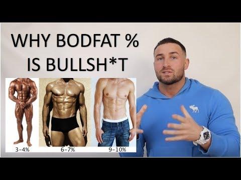 WHY BODYFAT % IS BULLSHIT