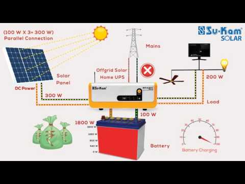 How does a Solar Off- Grid UPS or Inverter Work? IN HINDI
