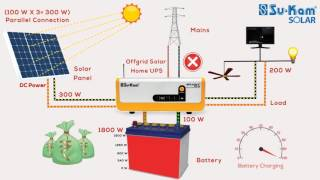 How does a Solar Off- Grid UPS or Inverter Work in India