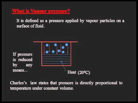 Vapour Pressure and Cavitation