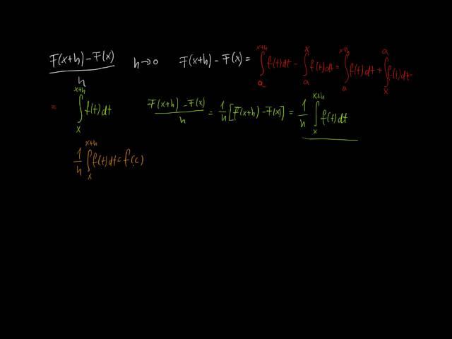 Newton-Leibniz-tétel (az analízis alaptétele) 3
