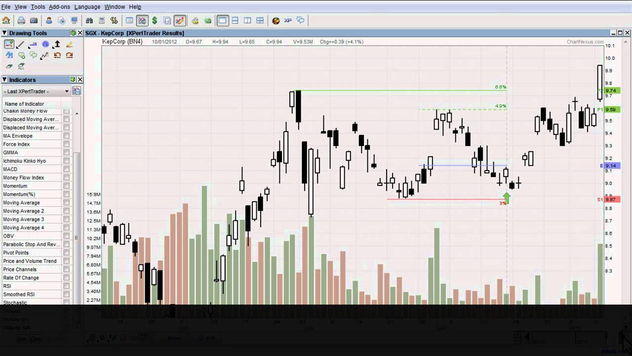 ESP Master Stock Screener Software