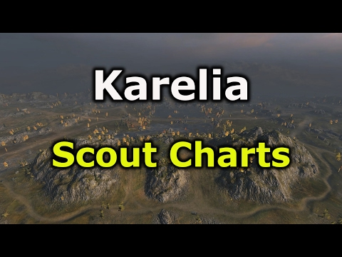 World of Tanks: Scout Guide Charts - Karelia - Assault Offense (9.17)