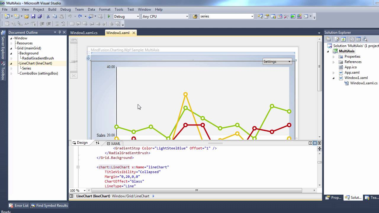 Charting for WPF: Multiple Axes Demo