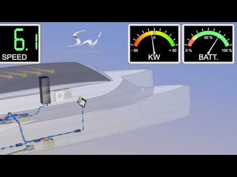 Solarwave catamarans energy system explained
