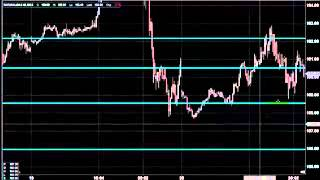Forex Trading Strategies  , delta trading , trade from home