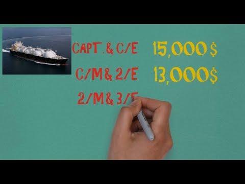 Merchant Navy Ranks And Salary , Merchant Marine ( 2018 )