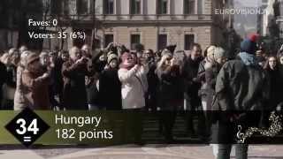 Eurovision 2015: 600 Youtube Tops