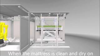 Fully automated cleaning of hospital beds - VMARC