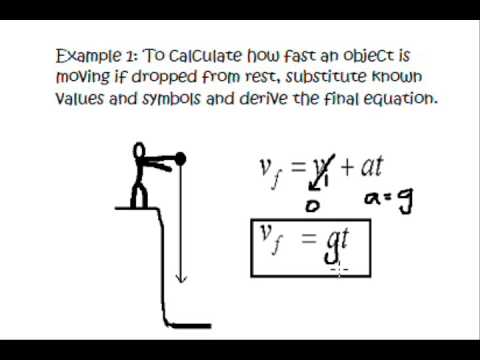 physics tutorial how to solve a physics problem kinematic  physics tutorial how to solve a physics problem kinematic equations of motion
