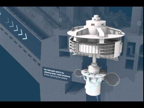 How do hydro stations work - Meridian Energy