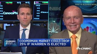 Mark Mobius: The market could drop if Trump isn't re-elected