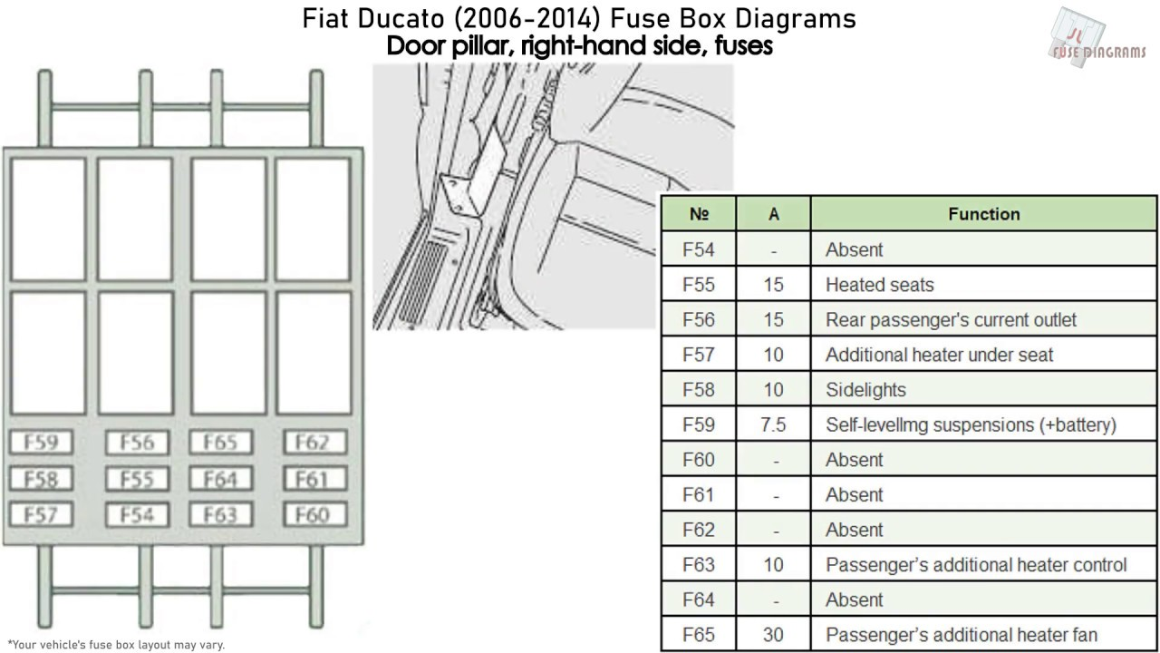 Fiat Ducato 2006 2014 Fuse Box Diagrams Youtube