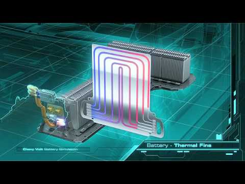 Chevy Volt battery system animation