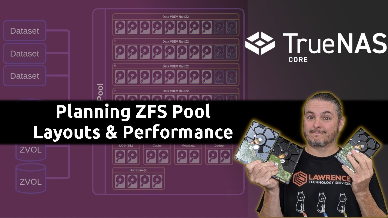 How to Layout 60 Hard Drives in a ZFS Pool & Benchmarking Performance.