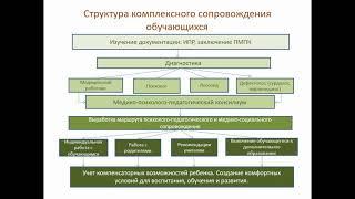 Августовская педагогическая конференция - 2020. Алеева И. Н.