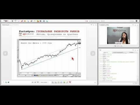 Глобальные развороты рынков