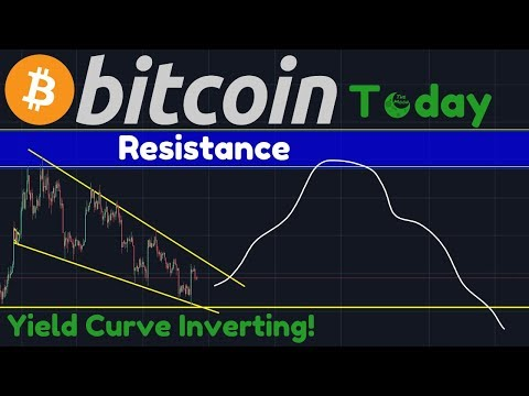 Falling Wedge Breakout?! | Yield Curve Inverting, Recession IMMINENT