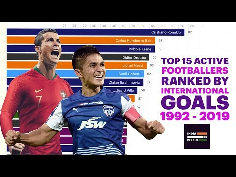 top-15-active-footballers-ranked-by-international-goals-(1992---2019)