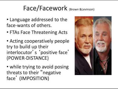 Semantics Pragmatics Linguistic Politeness