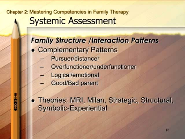 systemic assessment of the family Aassessment of the individual's health does not determine the overall family system's health b family functioning affects the health of individuals cfamily system assessment specifically addresses the individual's health dthe individual's health affects family functioning esimultaneous assessment of individual family members.