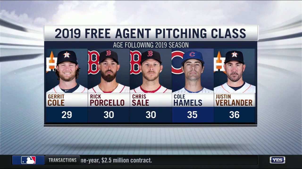 2020 Mlb Free Agents List.Should Yankees Wait To Spend On 2020 Free Agency Class