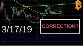 BITCOIN PRICE UPDATE: IS BITCOIN CORRECTION COMING? CAN IT CLOSE ABOVE 4250?
