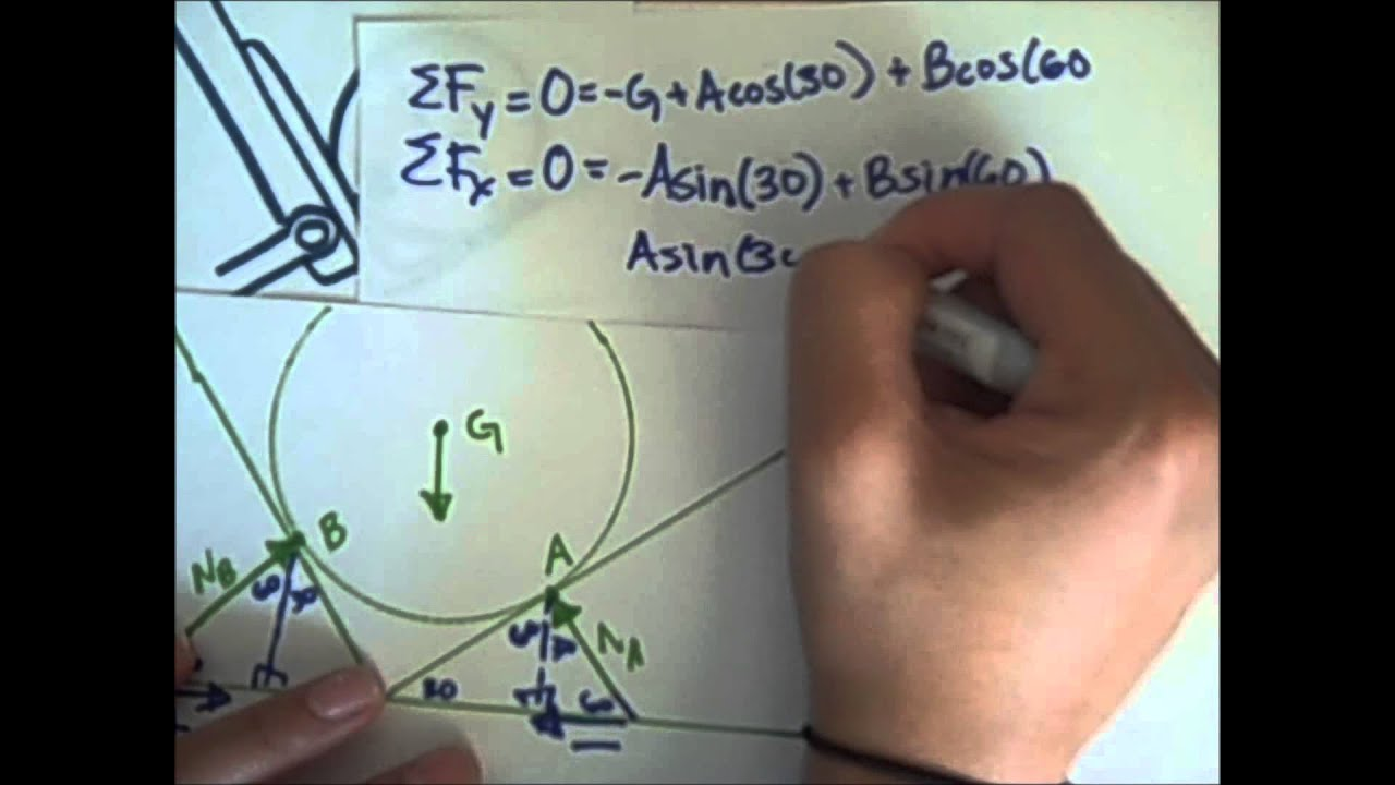 Equations Of Equilibrium And Free Body Diagram Youtube Simple The Freebody Diagrams
