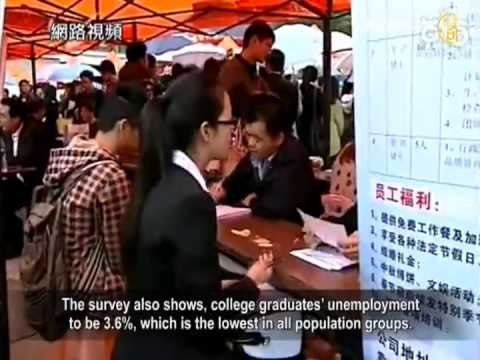 China's True Unemployment Issue