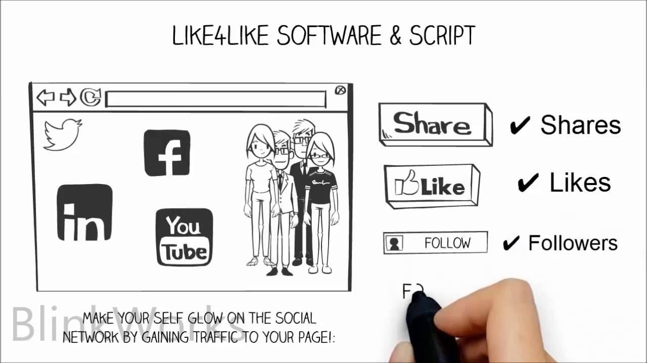 Like4like Software & Script