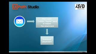 Tutorial Collect Invoice from Emails Automation using UiPath Studio