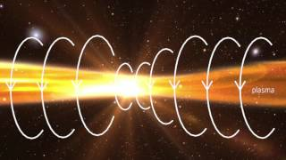 Plasmoids are the Power | Space News