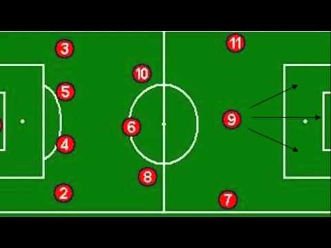 Posiciones en el futbol 11