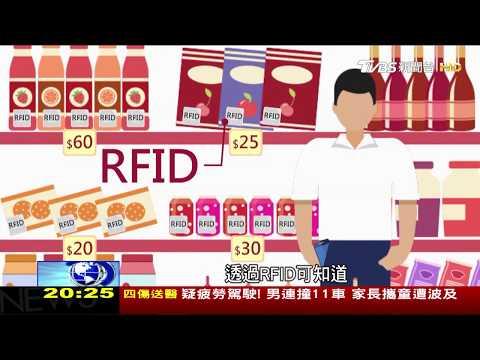 .無人貨架到底會是機會,還是雞肋? 來參考探討在中國這個惦惦甲三碗公的新模式